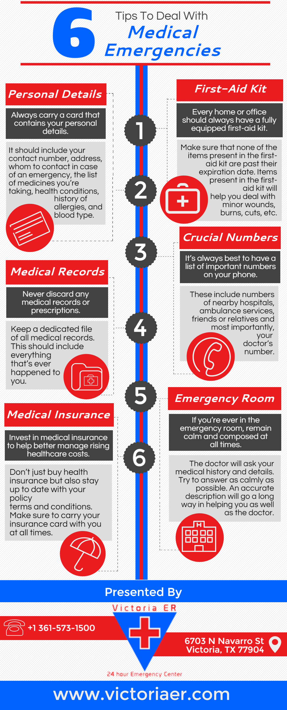 Tips To Deal With Medical Emergencies